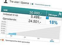 100 000 nordmenn bruker mikrosparing